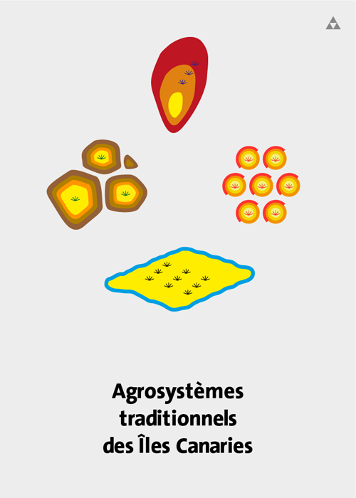 Agrosistemas tradicionales de las Islas Canarias
