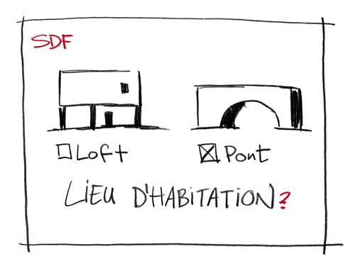 Loft, Puente ¿Lugar de Residencia?