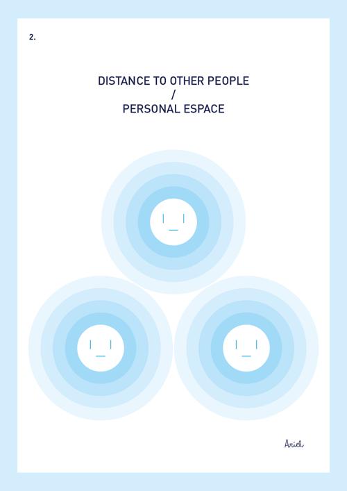 Distancia de otras personas / Espacio personal.