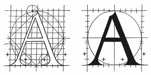 Letras dibujadas por Geoffroy Tory (imagen extraída del Champ Fleury). Domini Público.