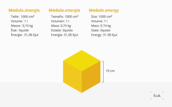 1377module-energie